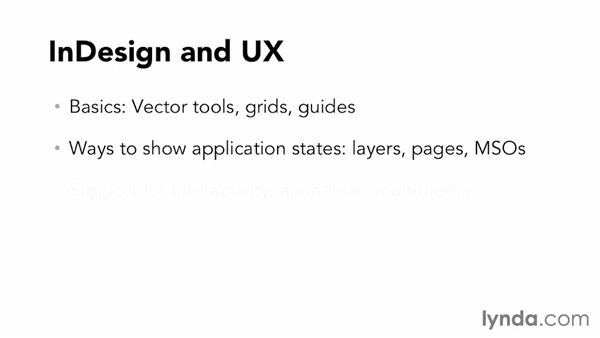 About InDesign and UX: UX Design Tools: InDesign