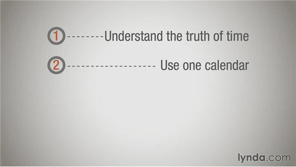 Balancing your time budget: Balancing Work and Life