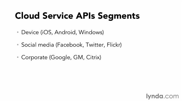 Understanding Google Cloud APIs: Up and Running with Cloud Service APIs