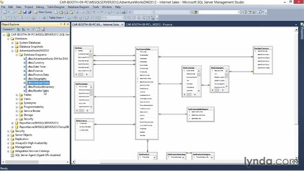 Welcome: Implementing a Data Warehouse with Microsoft SQL Server 2012