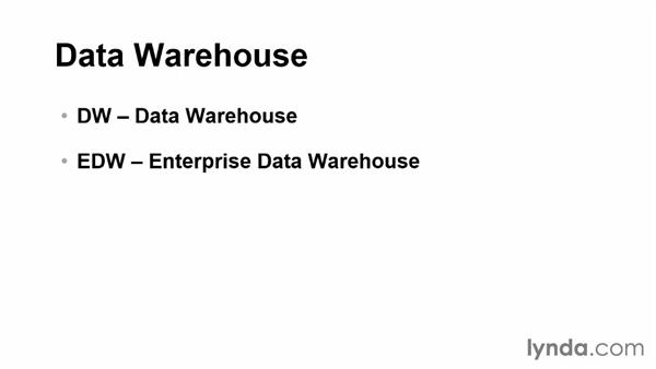 Overview of data warehousing: Implementing a Data Warehouse with Microsoft SQL Server 2012