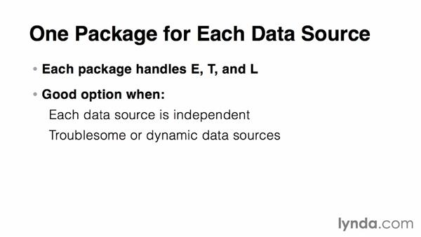 Introduction to incremental ETL: Implementing a Data Warehouse with Microsoft SQL Server 2012