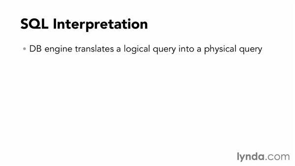 Understanding order: Querying Microsoft SQL Server 2012