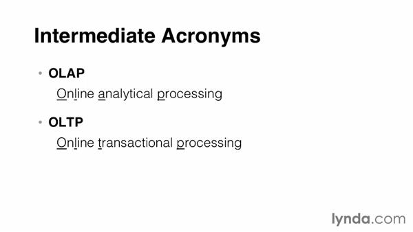 Common database acronyms: Up and Running with MySQL Development