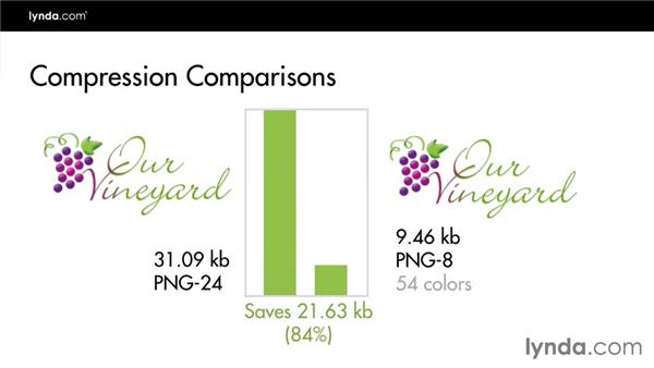 Conclusion: Design the Web: Creating Smaller Graphics with PNG-8