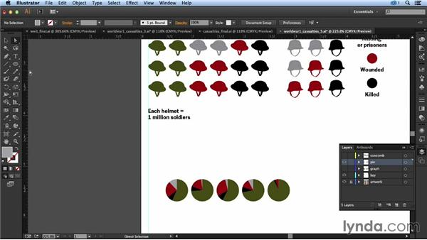 Creating a pie chart: Designing an Infographic