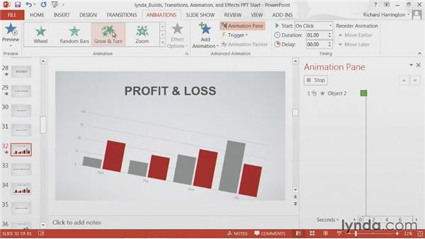 Revealing a chart: PowerPoint: Builds, Transitions, Animations, and Effects