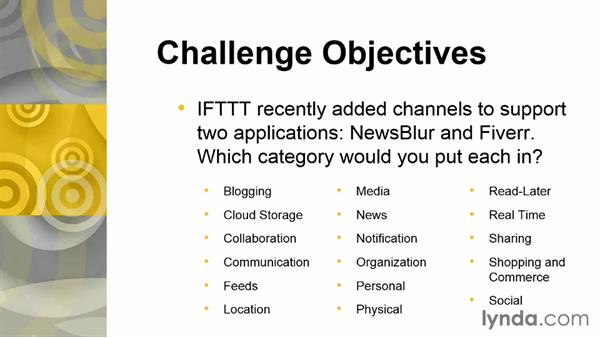Challenge: Categorize some new channels: Up and Running with IFTTT
