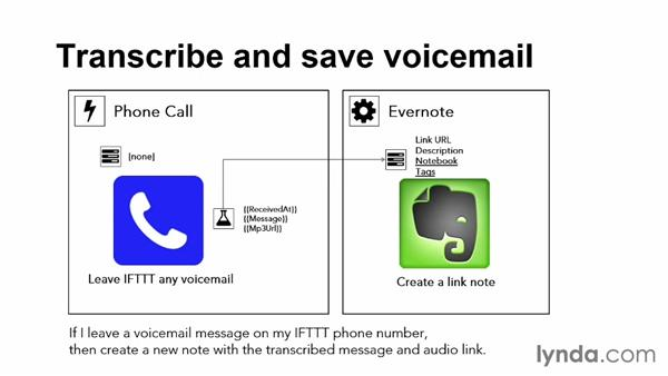 Transcribing and saving voice memos: Up and Running with IFTTT