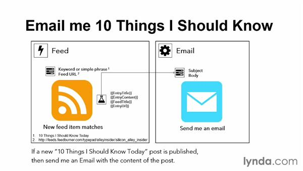 Consuming news and content: Up and Running with IFTTT