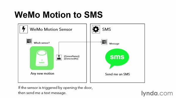 Sensors and devices: Up and Running with IFTTT