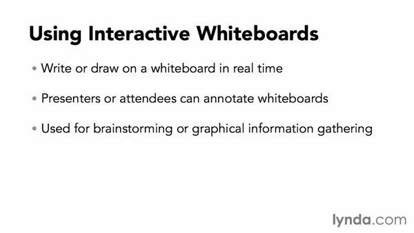 Using interactive whiteboards: Webinar Fundamentals