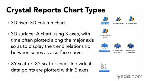 Introducing available chart types: Crystal Reports 2013 Essential Training