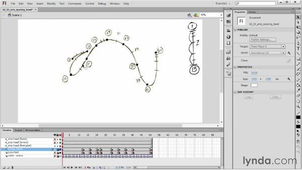 Plotting head arcs: Hand-Drawn Animation in Flash