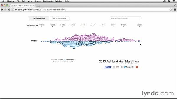 """Explatory"" visualization: Data Visualization Fundamentals"