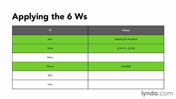The 6 Ws: Data Visualization Fundamentals