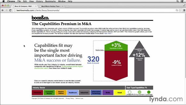 When to go interactive: Data Visualization Fundamentals