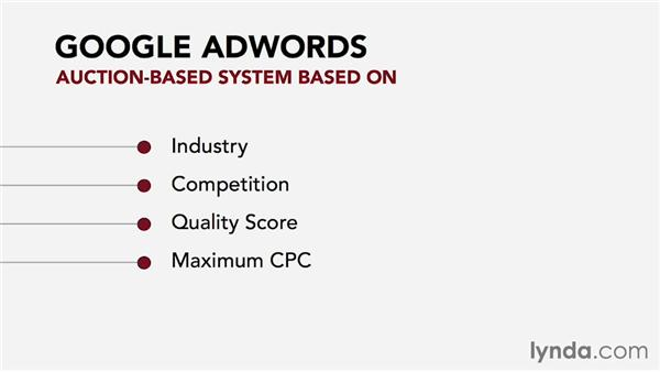 What is pay-per-click (PPC) marketing?: Pay-Per-Click Fundamentals