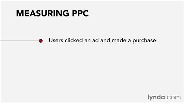 Understanding PPC's role in your marketing mix: Pay-Per-Click Fundamentals