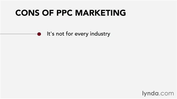 Pros and cons of PPC: Pay-Per-Click Fundamentals