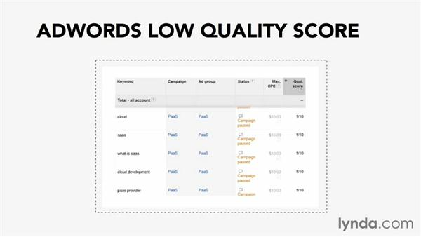 What is quality score?: Pay-Per-Click Fundamentals