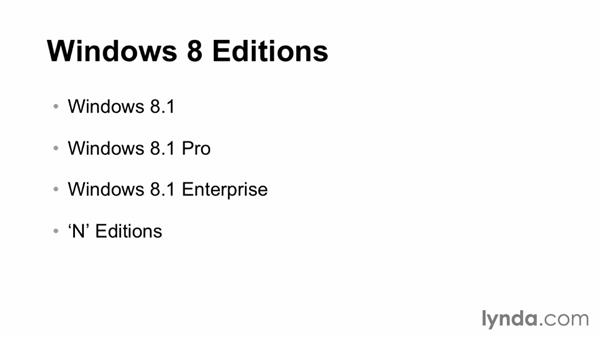 What you need: Installing Windows 8 in VMware Fusion