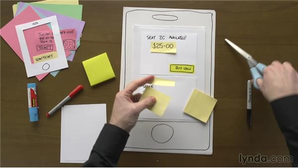 Benefits of paper prototyping: UX Design Techniques: Paper Prototyping (2014)