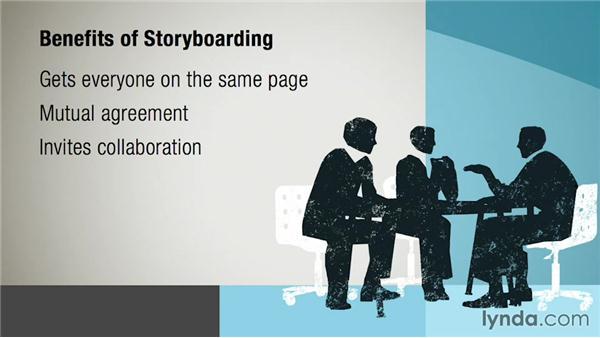 Benefits of storyboarding: Instructional Design Essentials: Storyboarding