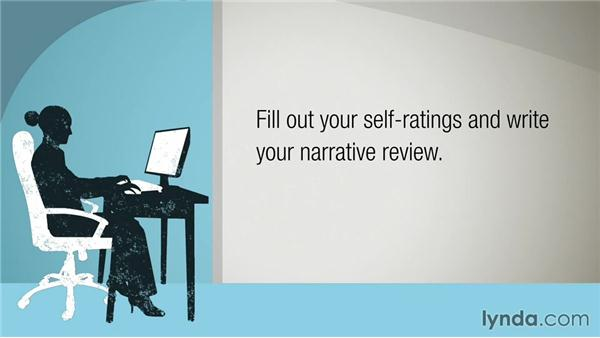 Self-evaluations and final preparation: Preparing for Your Review