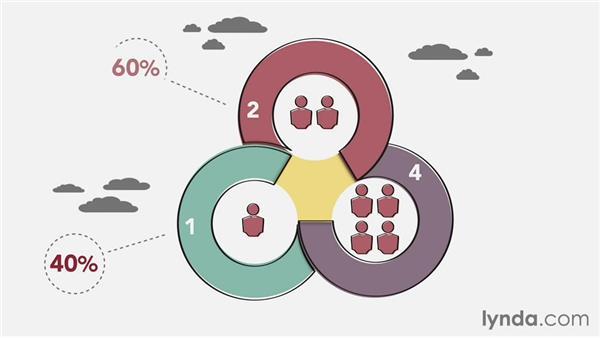 Social proof: Persuasive UX: Creating Credibility