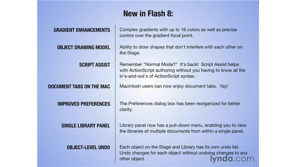 What's new in Flash Professional 8: Flash Professional 8 Essential Training
