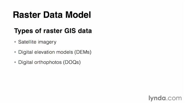 Raster data model history and formats: Real-World GIS