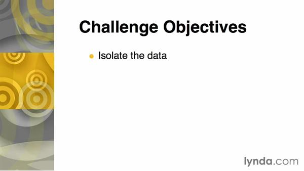 Challenge: Isolate the data: Real-World GIS