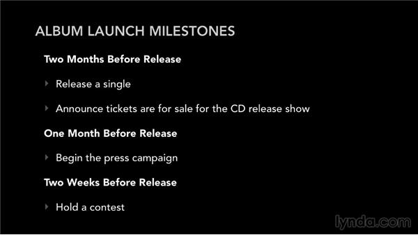 Setting album-launch milestones: Selling Music: MP3s, Streams, and CDs
