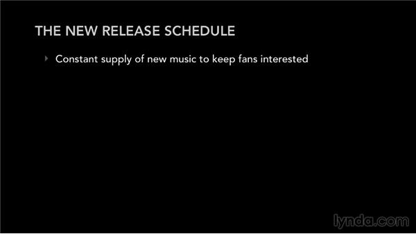 The new release schedule: Selling Music: MP3s, Streams, and CDs