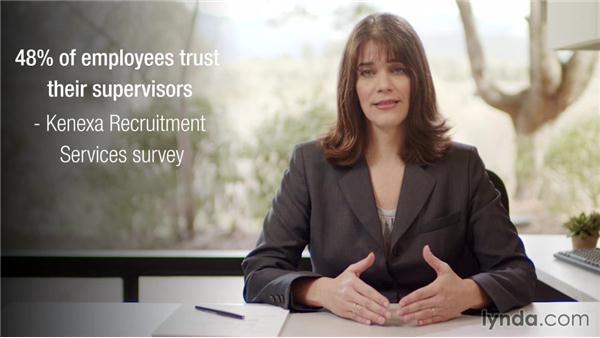 Understanding trust in an organization: Building Trust