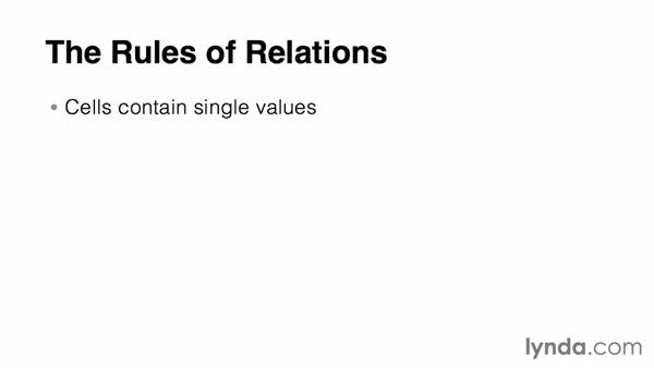 Understanding the relational structure: Relational Database Fundamentals