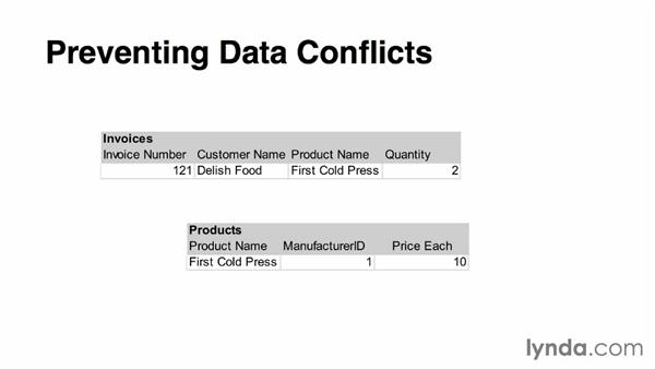 Preventing data conflicts: Relational Database Fundamentals