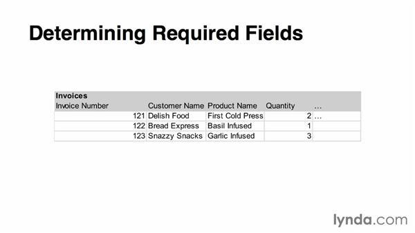 Requiring complete information: Relational Database Fundamentals