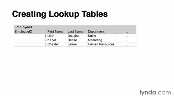 Utilizing lookup tables: Relational Database Fundamentals