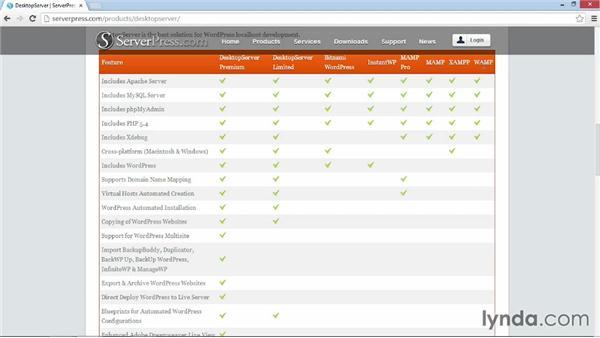 Getting DesktopServer: Installing and Running WordPress: DesktopServer