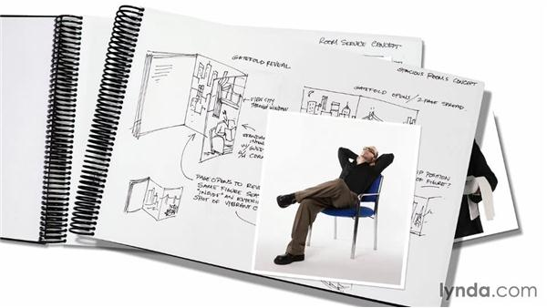 Resources and references: Designing a Print Ad