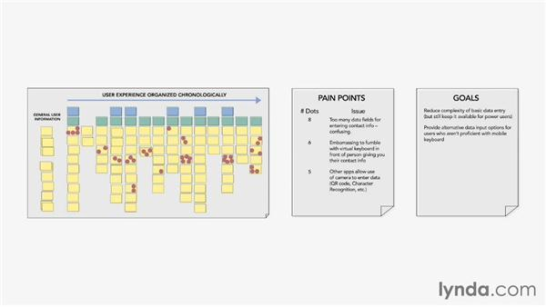 Setting metrics for story-map items: UX Design Techniques: Implementation Planning (2014)