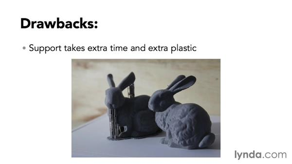 Support material: Getting Started with MakerBot 3D Printers