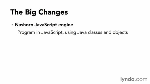 An overview of the Java SE 8 release: Java SE 8 New Features