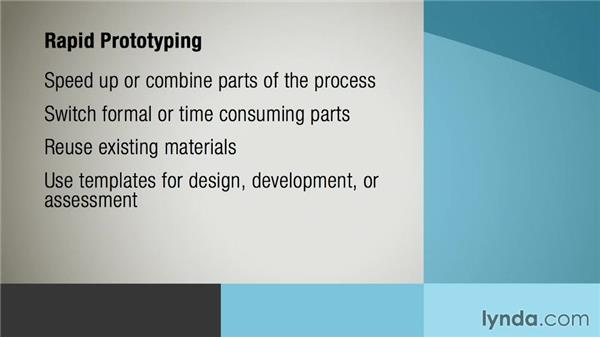 Overview of the Rapid Prototyping model: Instructional Design Essentials: Models of ID