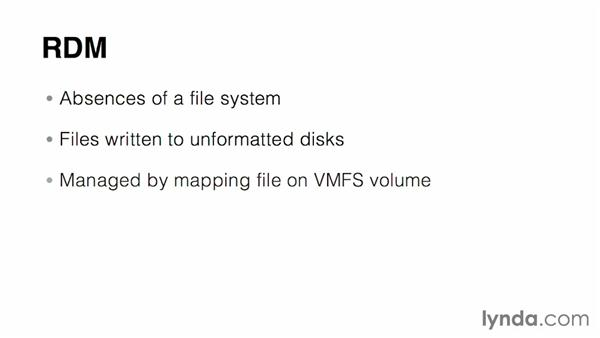 Understanding different file systems: Virtualization Essential Training