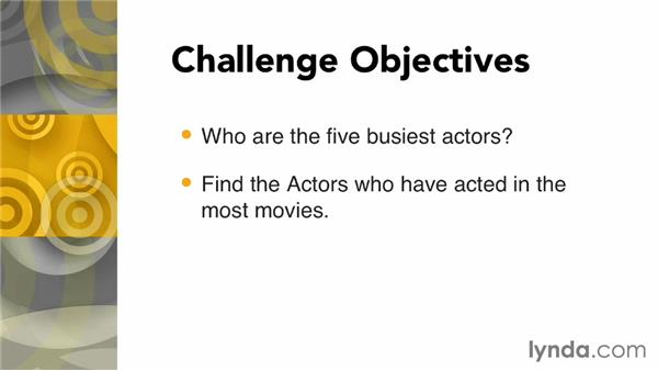 Challenge: Find the five busiest actors: Up and Running with Neo4j