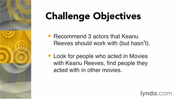 Challenge: Find Keanu's missing coworkers: Up and Running with Neo4j