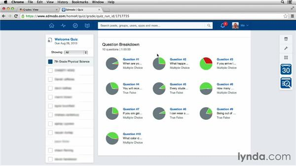 Online grading: Learning Management System (LMS) Fundamentals